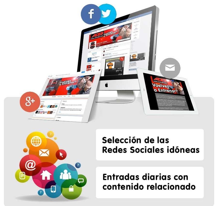 Gestión de redes sociales Cicles AB