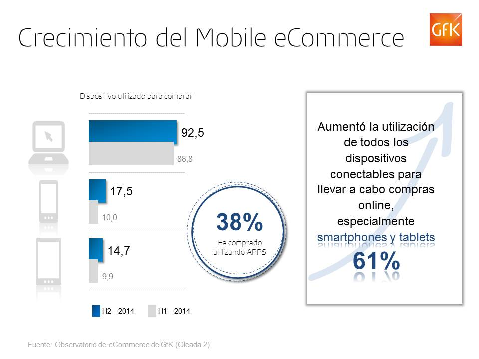 InfografiaCrecimientoMobileeCommerce_1